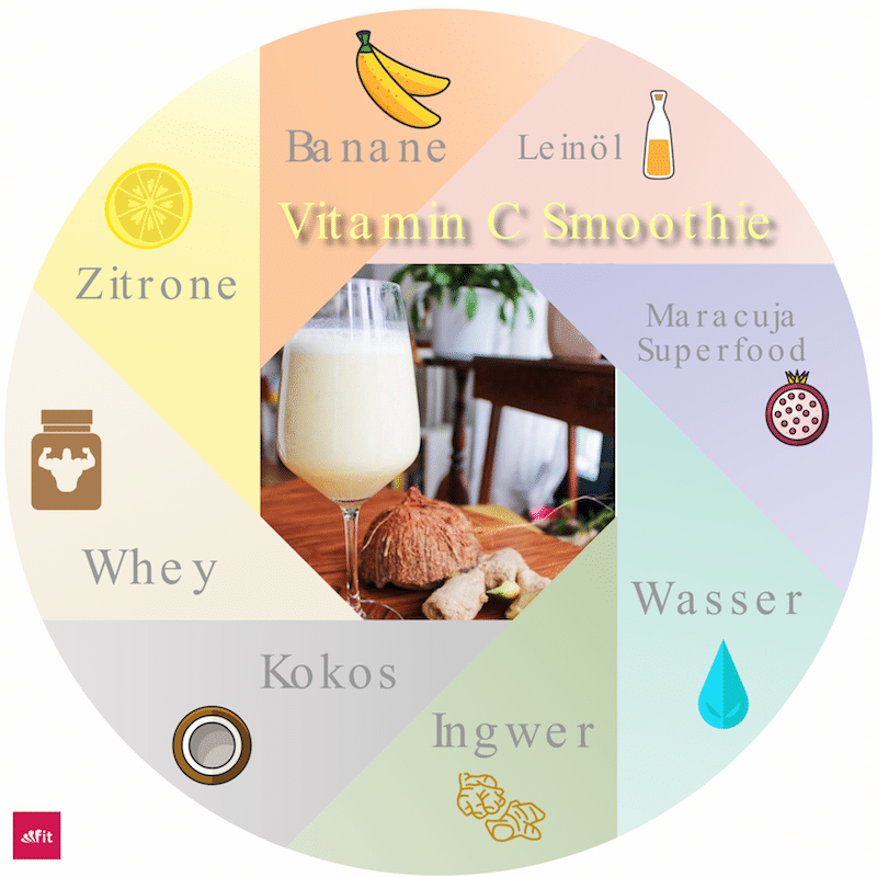 vitamincsmoothie-superfood