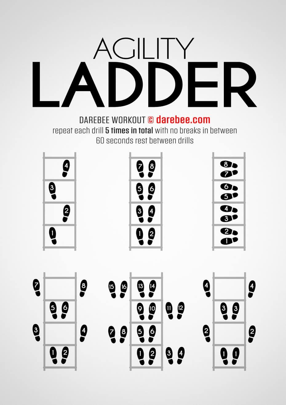 Bildquelle: Darebee.com // Agility Ladder - Agilitätsleiter: Die effektivsten Fitnessgeräte platzsparend für zuhause und unterwegs auf Reisen, um Muskeln aufzubauen (Muskelaufbau) Fett abzubauen an Bauch, Beine und Po